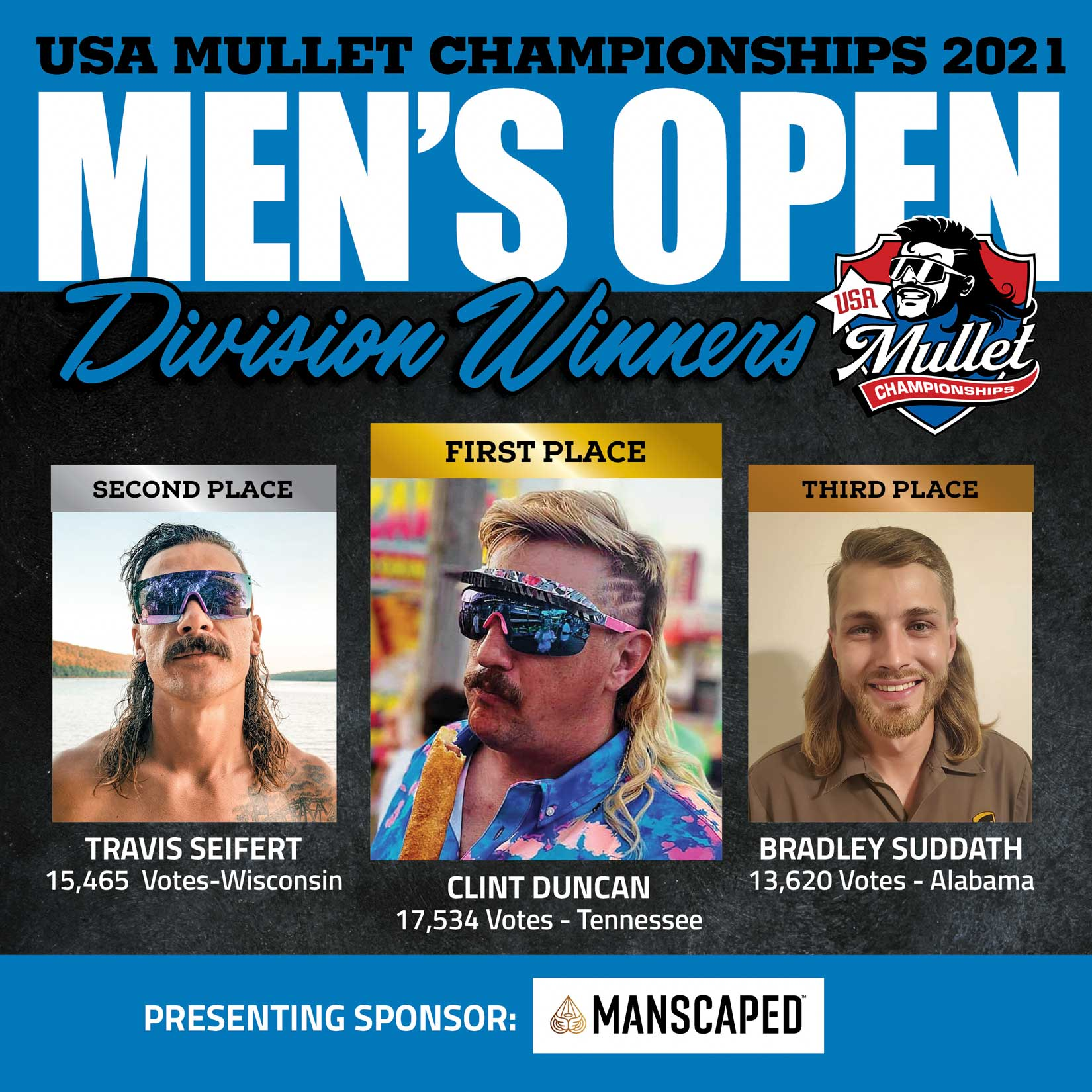 Mullet Champ USA Mens Open Division 2021 Top 3